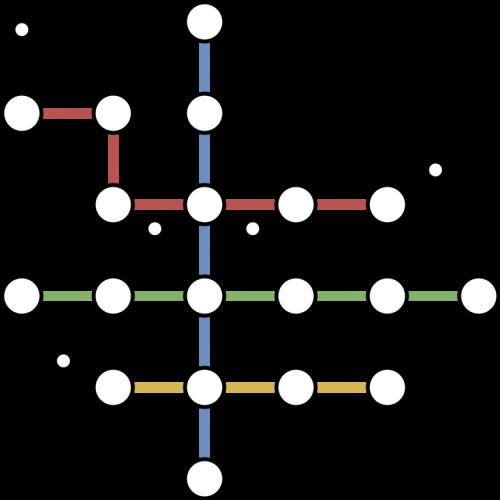 vue métro processus
